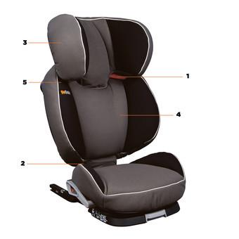 funciones silla